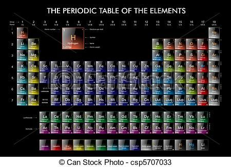 Periodic Table Elements (1nine-24) on Color Buttons EPS10 - best of periodic table of elements vector
