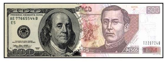 Convert Mexican Pesos United States Dollars Mxn Usd With The Latest