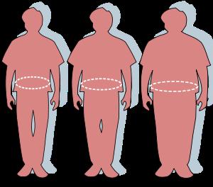 Als je wilt afvallen, alleen je hebt geen zin om maanden lang een streng dieet te volgen of vaak te sporten, dan is dit artikel interessant voor je.. >> http://afvallen.fellmedia.nl/welkom/