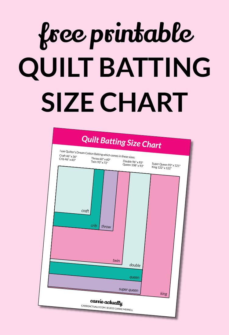 Quilt Batting Size Chart In 2020 Quilt Batting Quilt Sizes Quilting Math