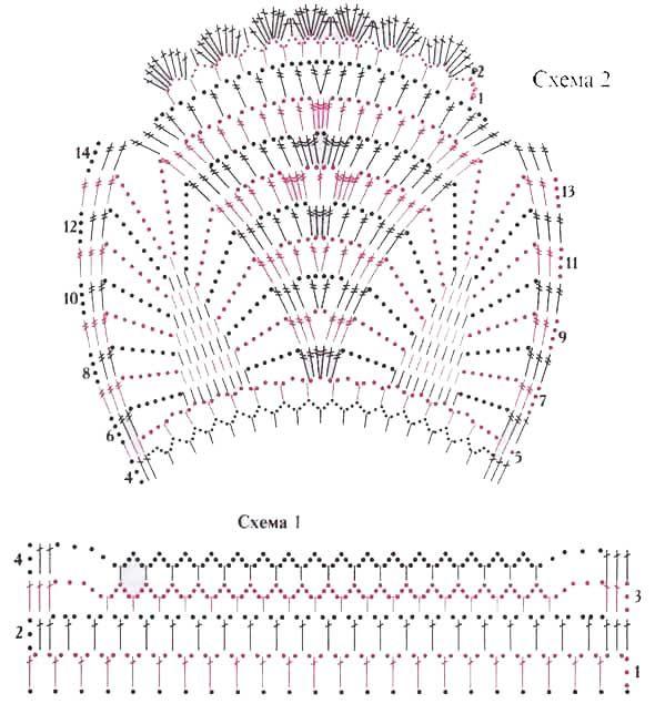 Воротник схема для вязания крючком 124