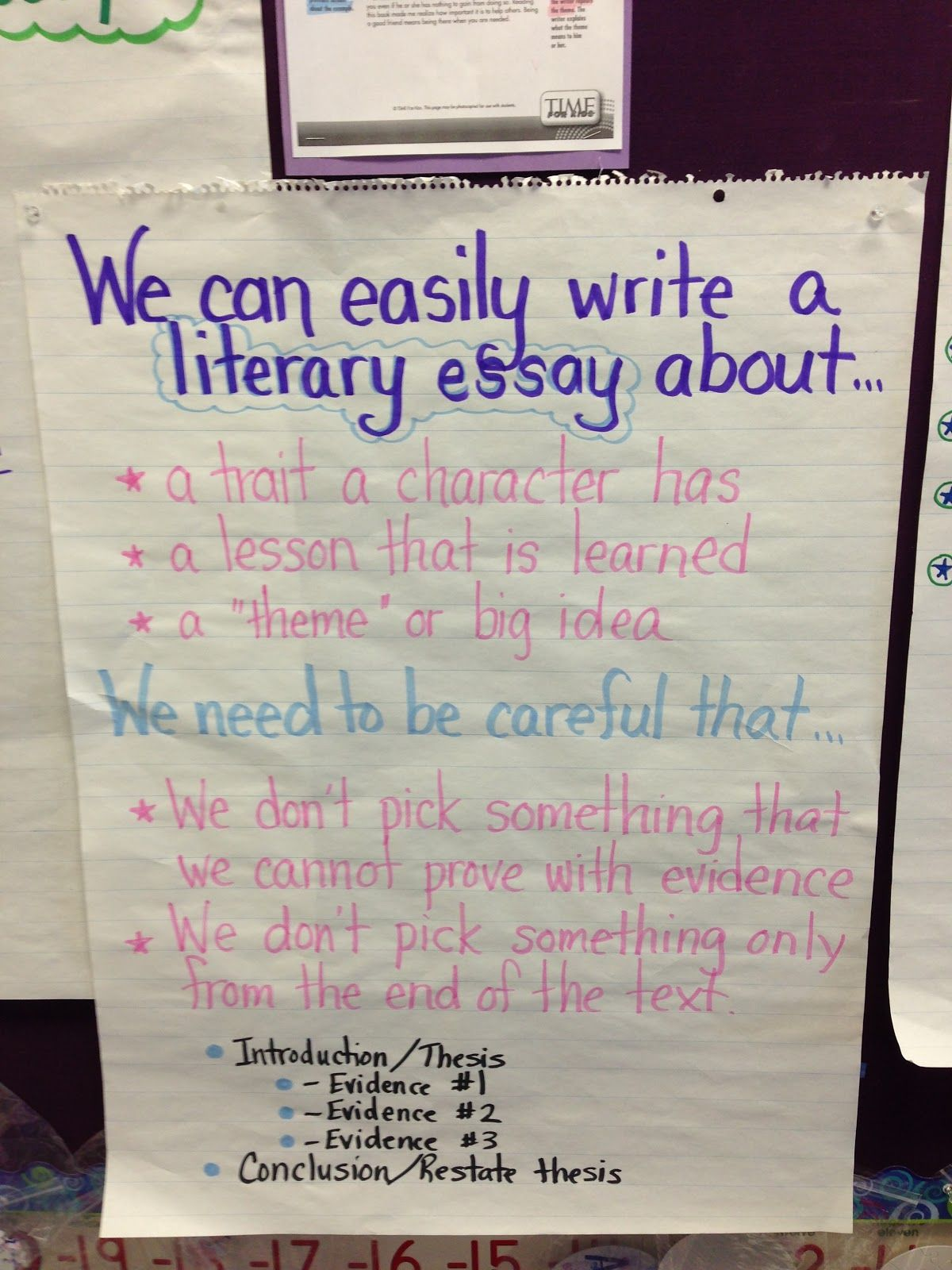 What's your method to writing essays?