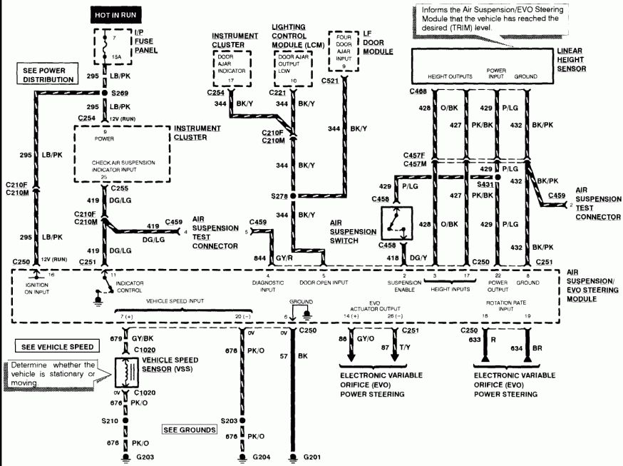 15 1993 Lincoln Town Car Wiring Diagram Car Diagram Wiringg Net Lincoln Town Car Car Alternator Car Fuses