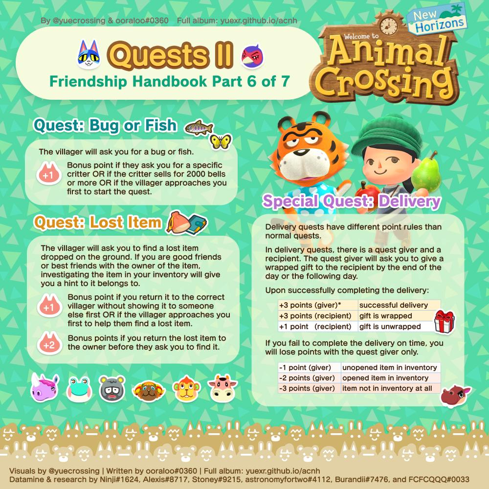 Yue S Friendship Handbook In 2020 Animal Crossing Animal Crossing Villagers Animal Crossing Guide