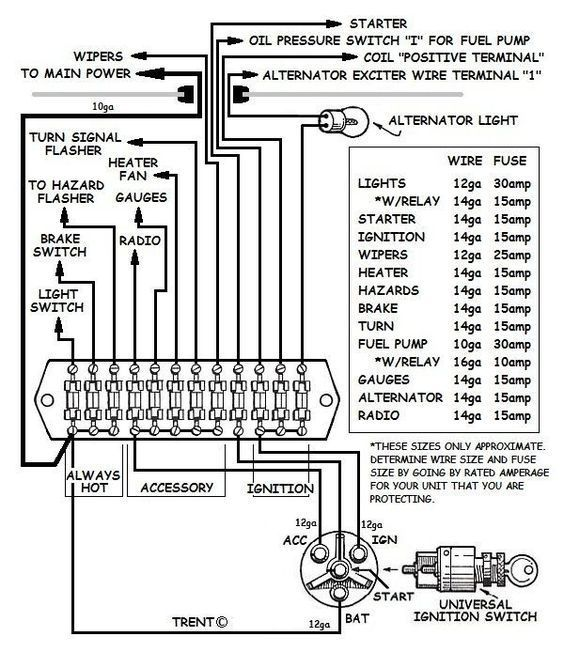 fuse panel ignition switches etc how to wire stuff up under thepanel ignition switches etc how to wire stuff up under the dash fuse panel ignition switches etc how to wire stuff up under the