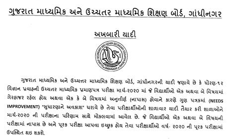 Gseb 12th Hsc Science Purak Pariksha Application Form 2020 Exam Answer Application Form Science