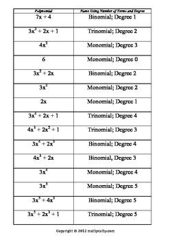 Classifying Polynomials Matching Activity Activities Teacher