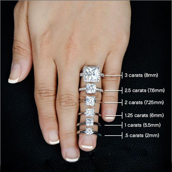 Pin On Diamonds Guide