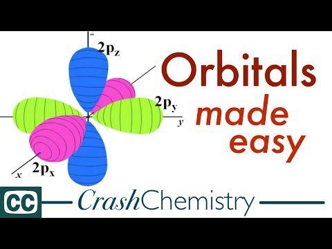 Orbitals the basics atomic orbital tutorial probability shapes orbitals the basics atomic orbital tutorial probability shapes energy crash urtaz Gallery