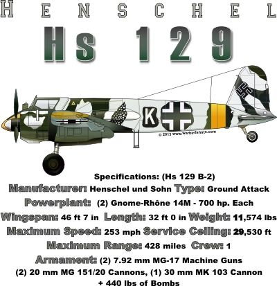 WARBIRDSHIRTS.COM presents WWII T-Shirts, Polos, and Caps, Fighters, Bombers, Recon, Attack, World War Two. The Hs 129