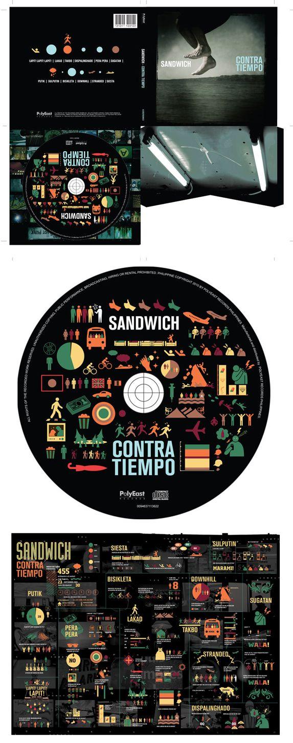 Sandwich - Contra Tiempo - INKSURGE