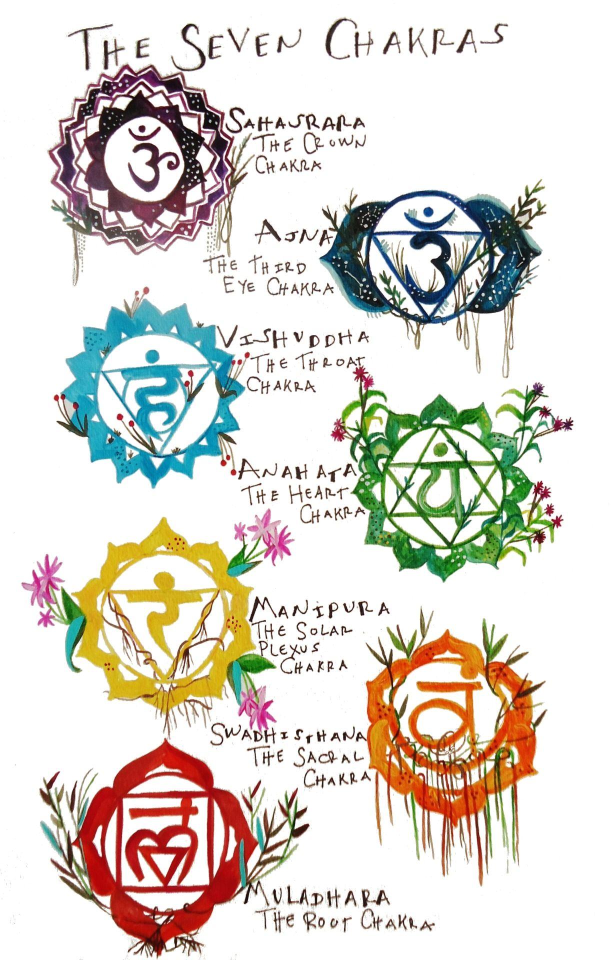 The seven chakras art pinterest chakras chakra and tattoo the seven chakras chakra symbolsyoga symbolsbuddhism biocorpaavc