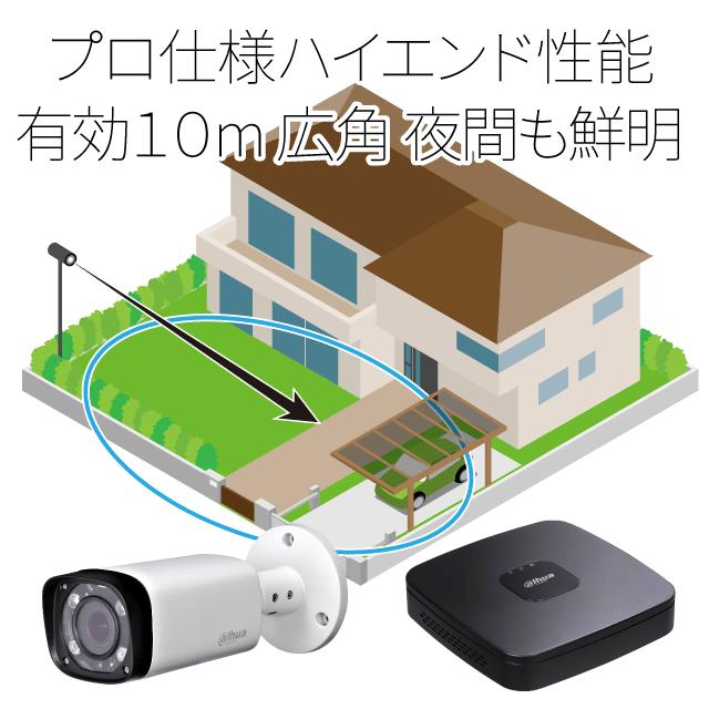 戸建て 屋外の防犯カメラ監視システム設置工事 画像あり 防犯