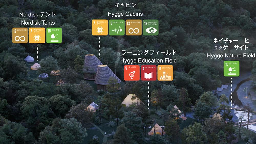 2021年 日本初のアウトドアフィールド誕生へ 北欧の世界観hygge ヒュッゲ と雄大な自然が呼応する 三重県いなべ市の地方創生プロジェクト始動 ヒュッゲ ノルディスク 海外 リゾート