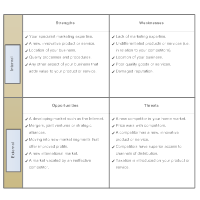 Browse Swot Analysis Templates And Examples You Can Make With SmartDraw.  Product Swot Analysis Template