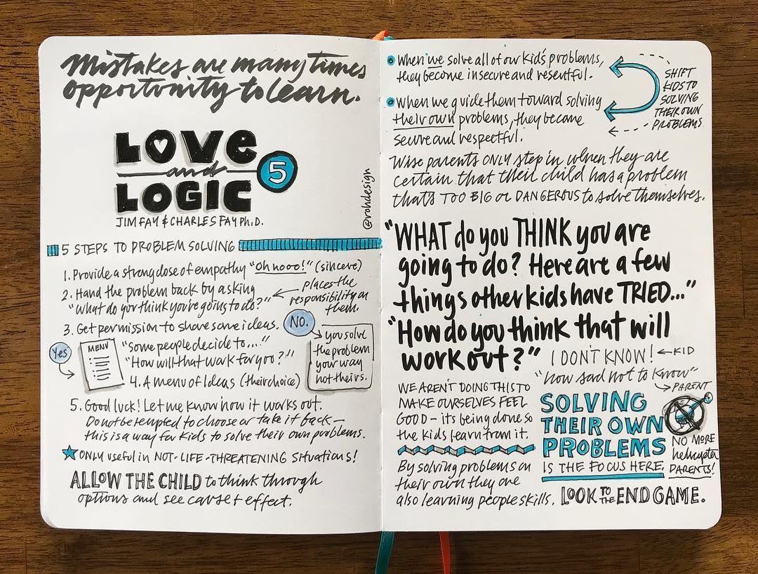 Love Logic Sketchnot Problem Solving Sketch Notes
