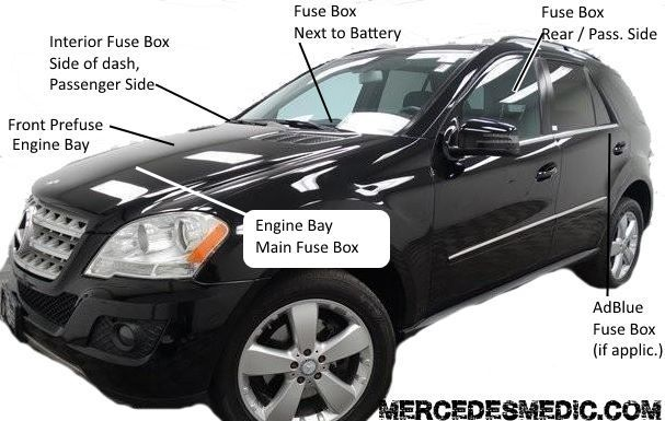 MercedesBenz ML W64 20062011 FUSE chart, panel location