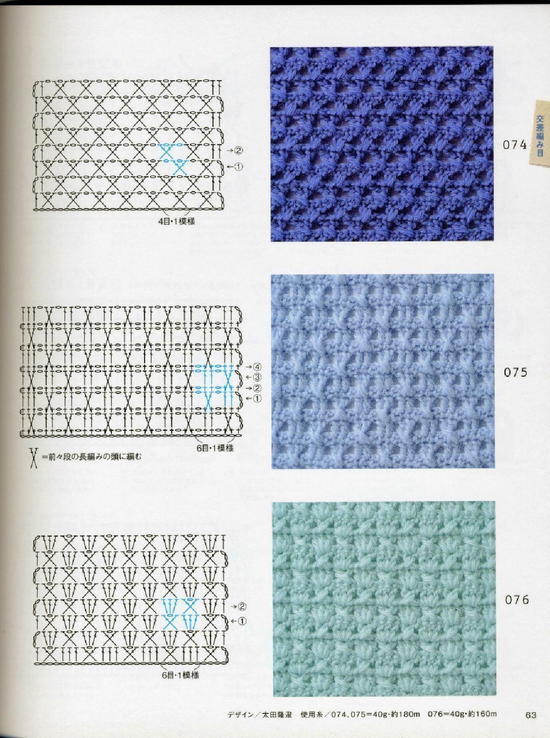 Photo of Crochet tecnicas puntos graficos #crochetstitches #ClippedOnIssuu von Crochet t …