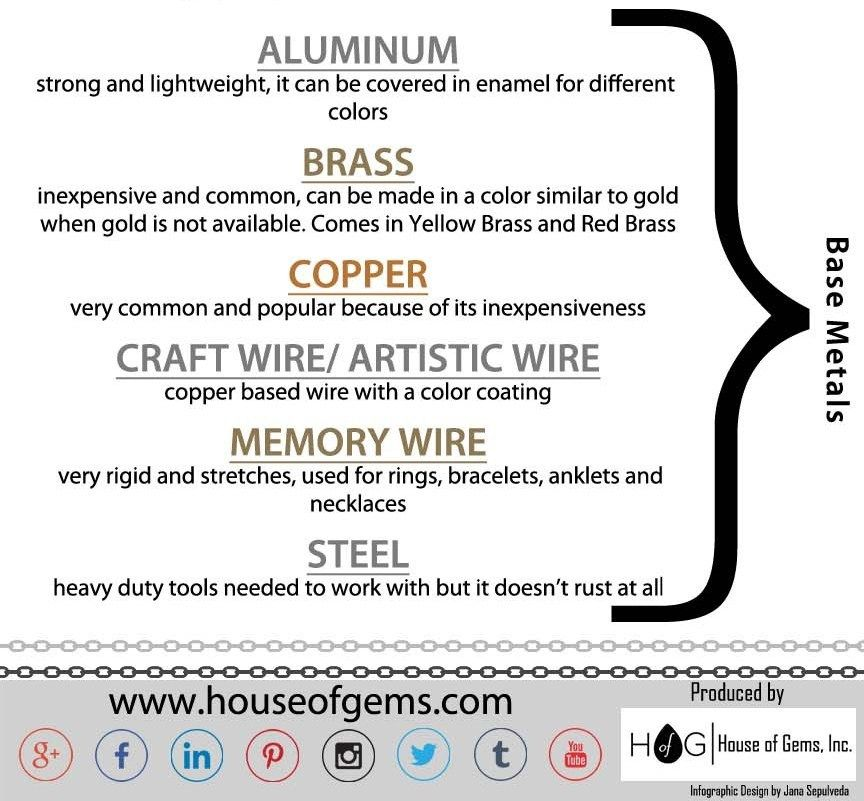 Diy compete guide to jewelry wire infographic from house of gems i diy compete guide to jewelry wire infographic from house of gems ive posted greentooth Choice Image