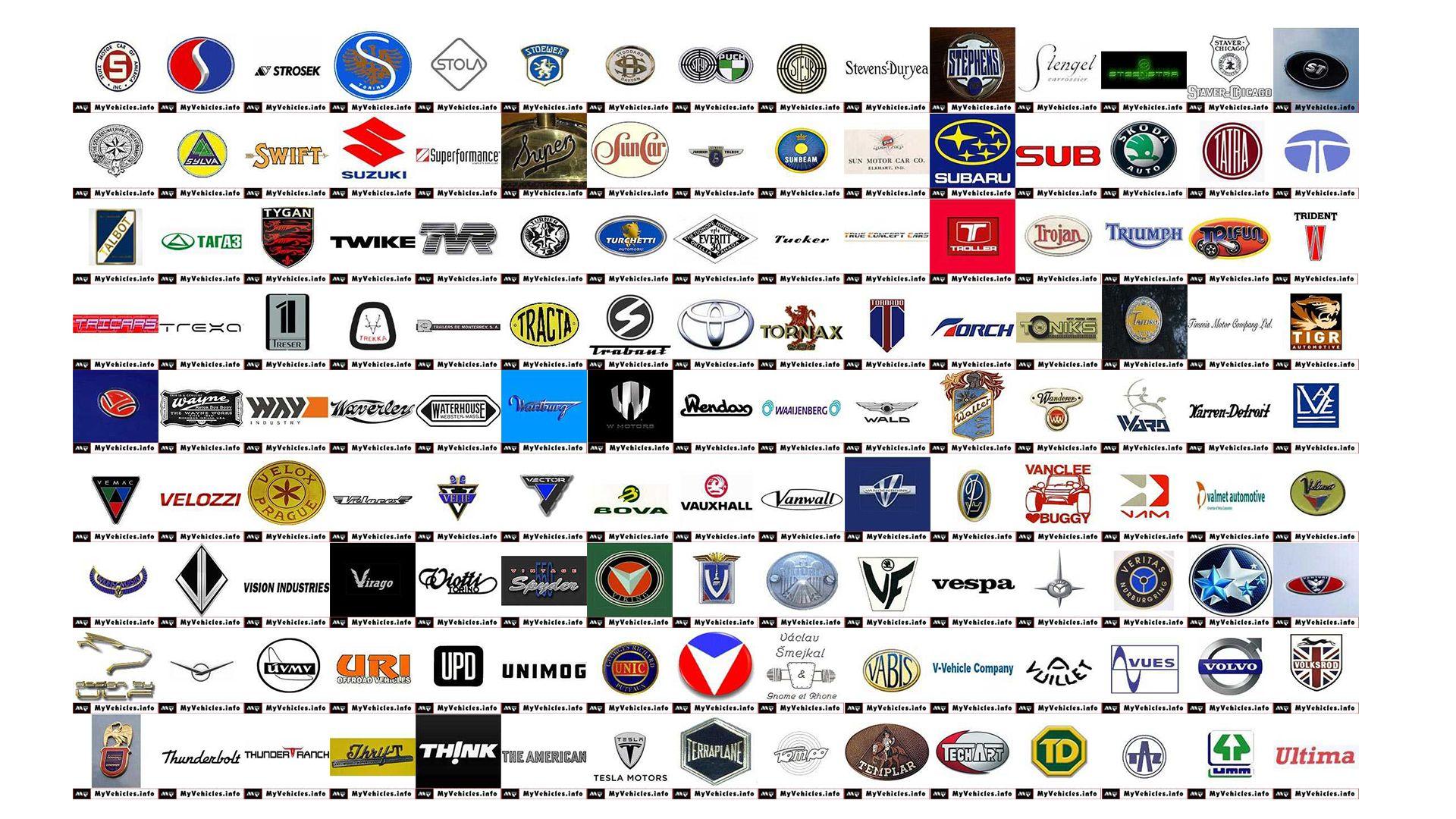 Car Manufacturers Logos 9 | Car Manufacturers Logos | Car ...