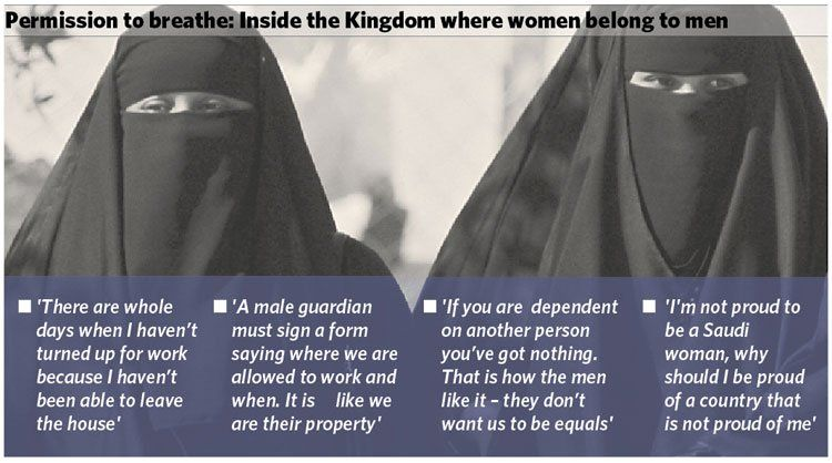 Image result for saudi arabia on women's rights