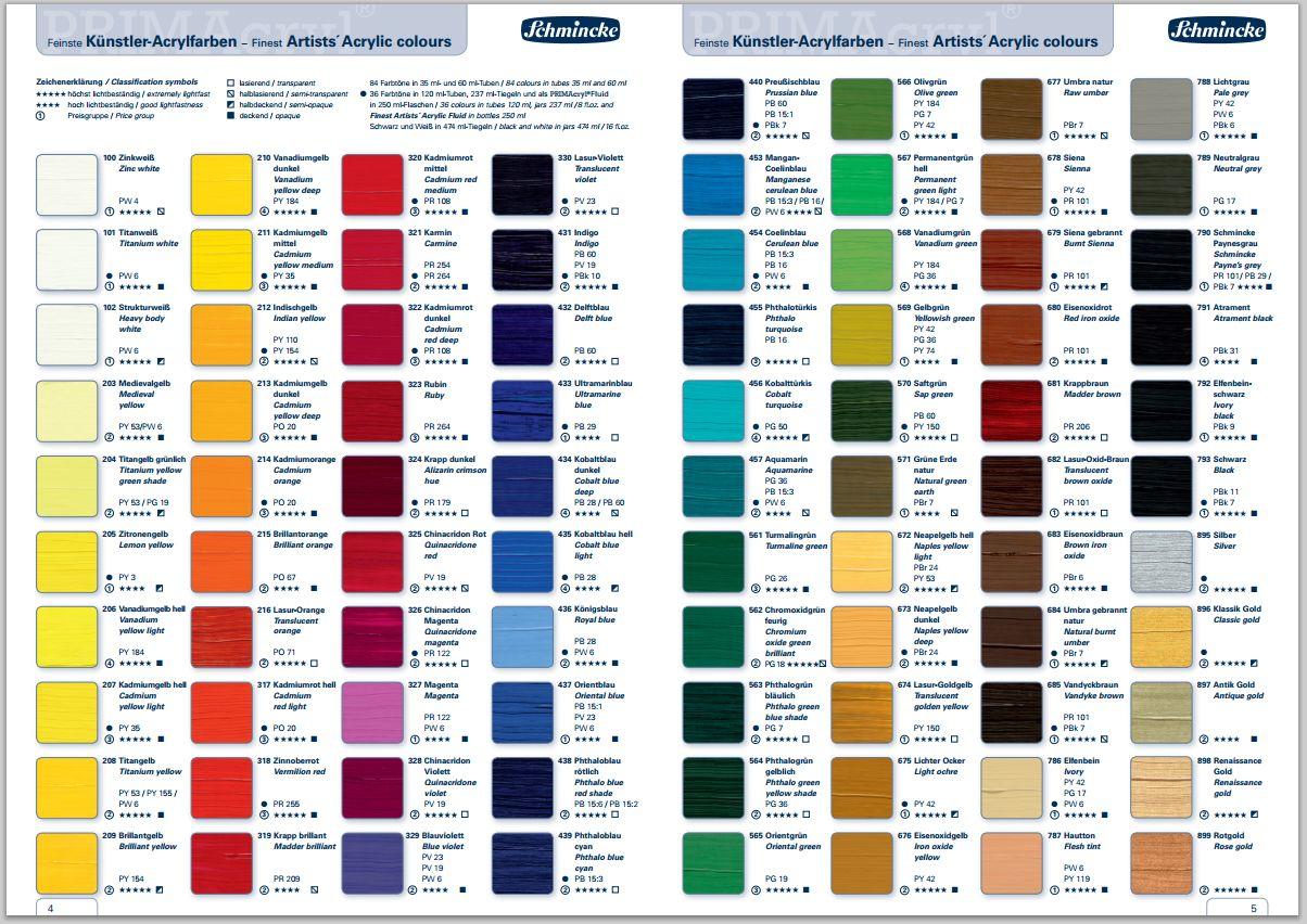 Basic Watercolour Paint Colours