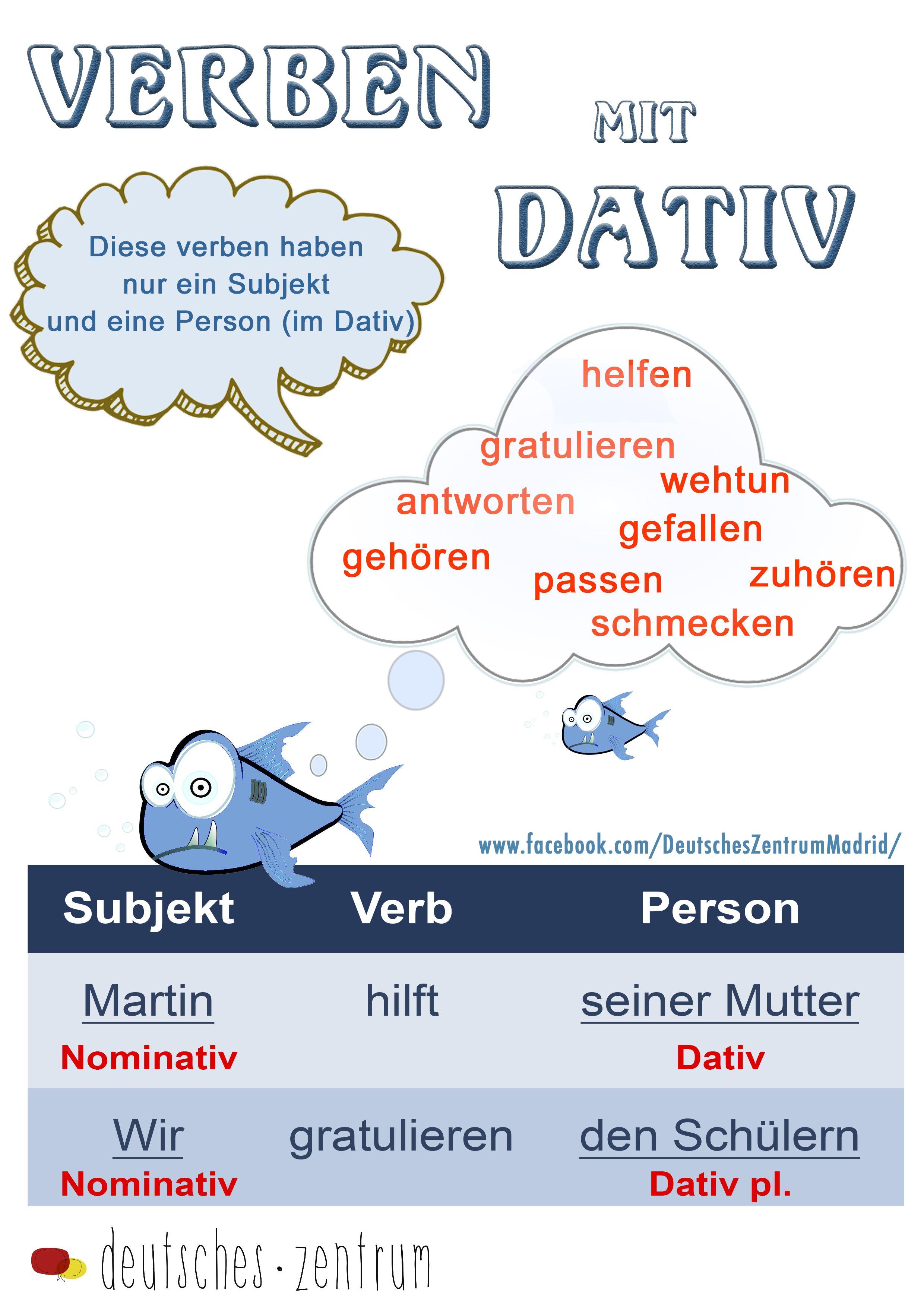 Verben Mit Dativ Deutsch Wortschatz Grammatik German Aleman Daf Vocabulario