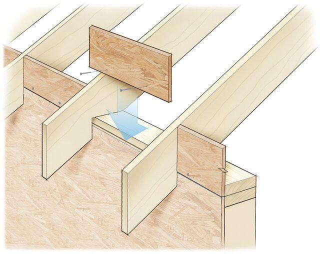 pin von andreas lattner auf details usw pinterest dachs holzbau und gartenh user. Black Bedroom Furniture Sets. Home Design Ideas