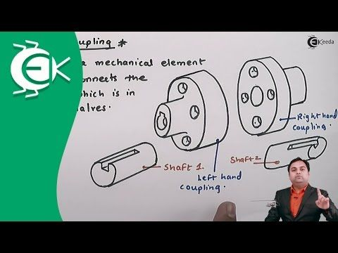 What are Flexible Shaft Couplings? - YouTube