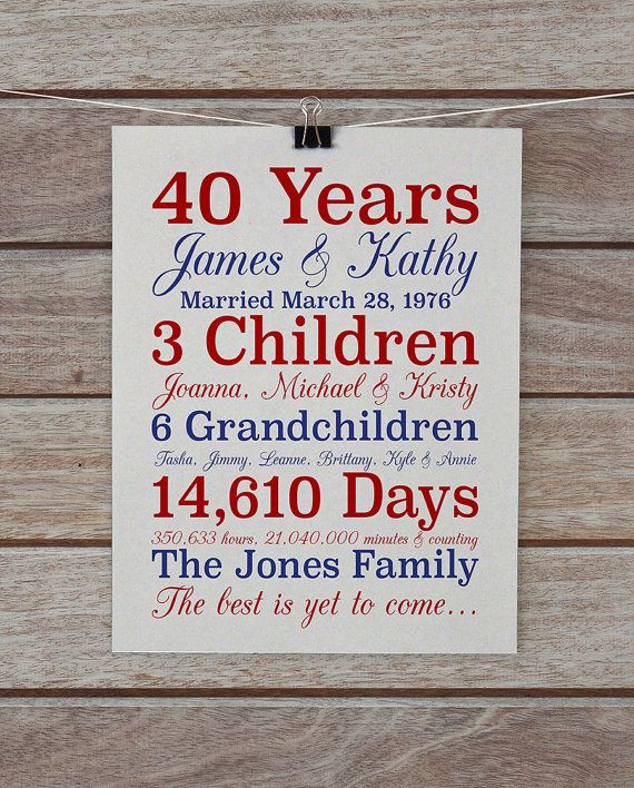 Wedding Anniversary Gifts By Year Chart: 40 Year Anniversary Gifts, Gifts For Parents, Grandparents