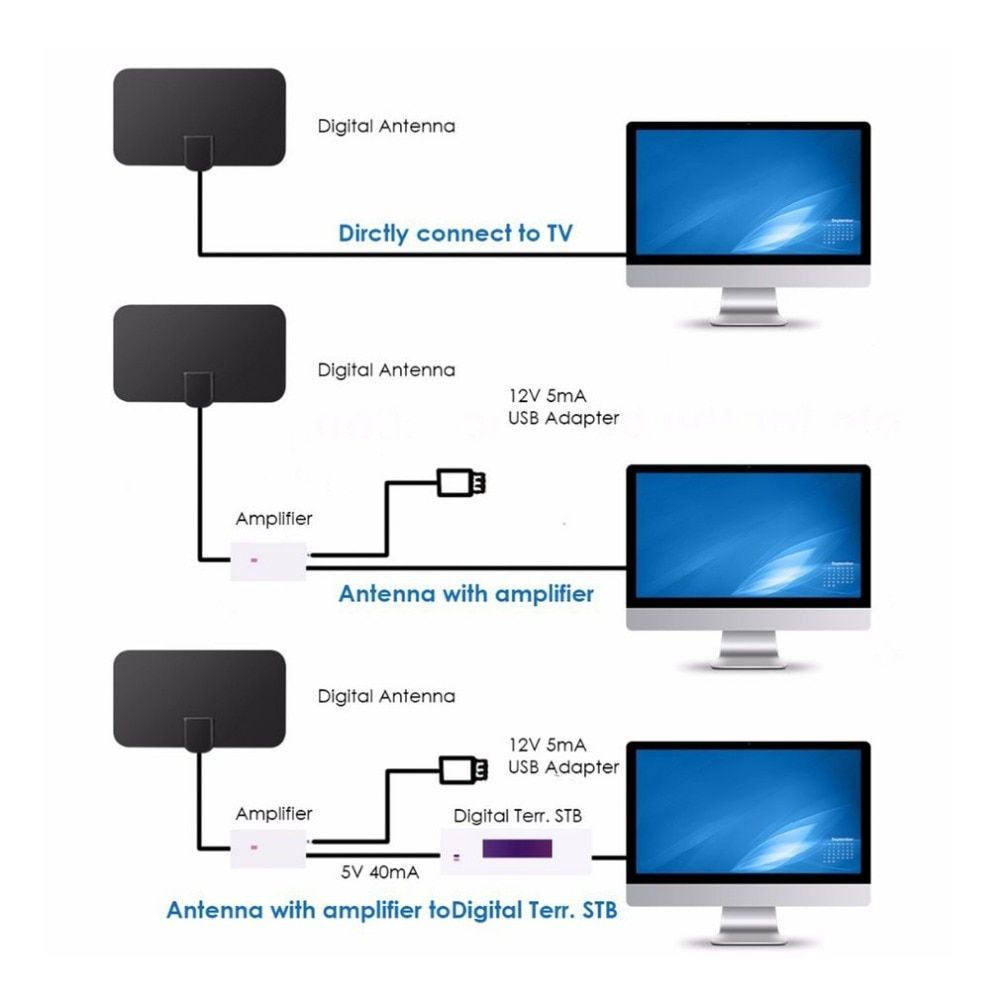50 Miles 1080p Indoor Digital Tv Antenna Signal Receiver Amplifier Tv Radius Surf Fox Antena Hdtv Antennas Aerial Mini Dvb T2