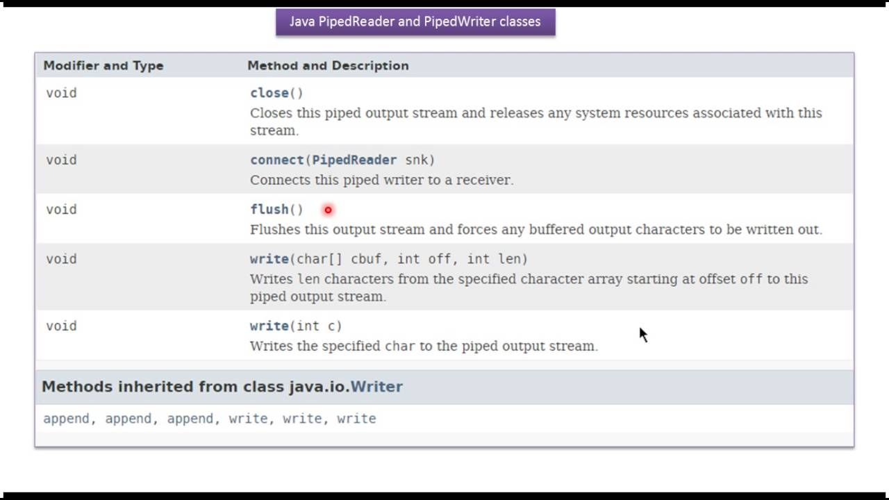 Java Tutorial Java Io Pipedreader And Pipedwriter Introduction