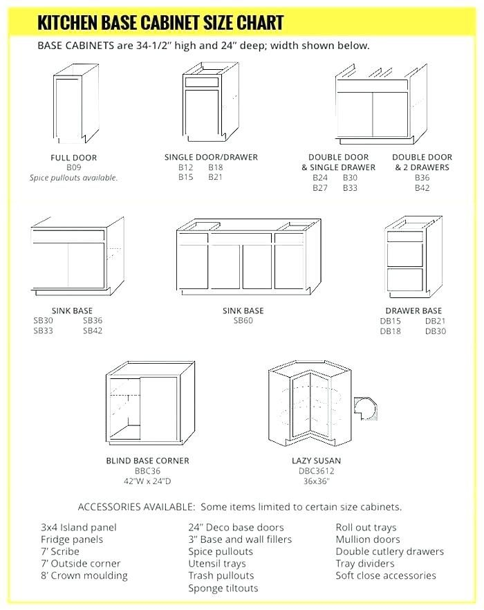 standard wall cabinet sizes kitchen cabinet dimensions ...