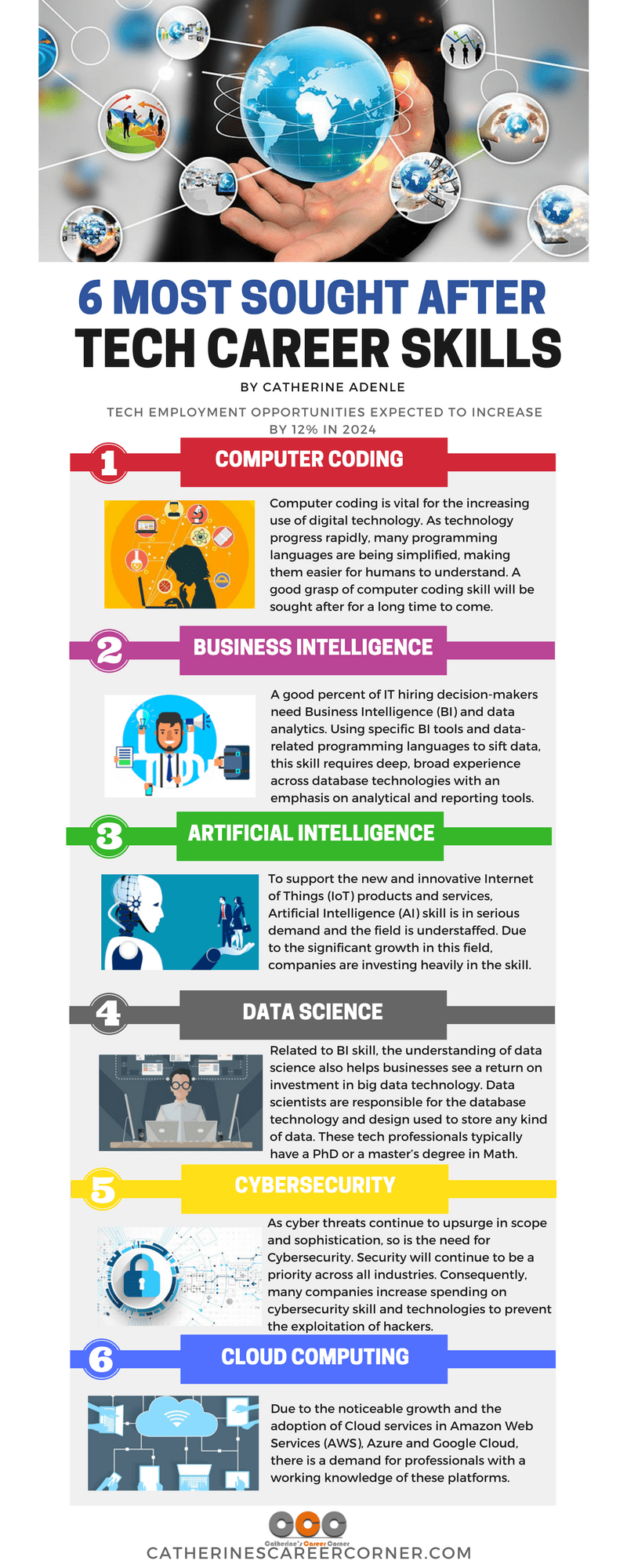 6 Most Sought After Tech Career Skills Infographic Tech Career
