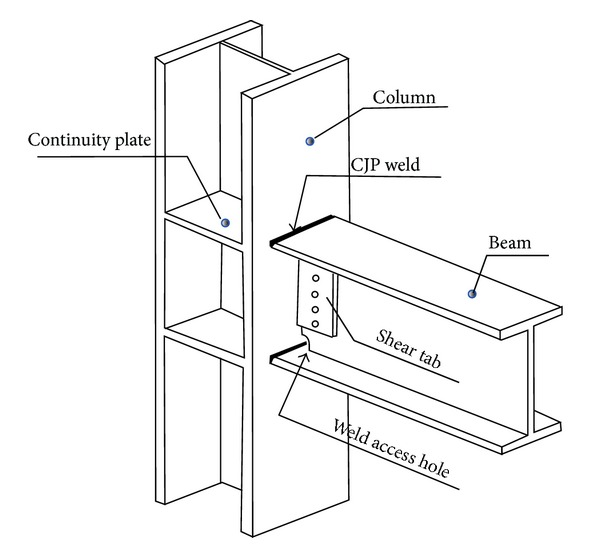 Image Result For Steel Beam Column Connection Building