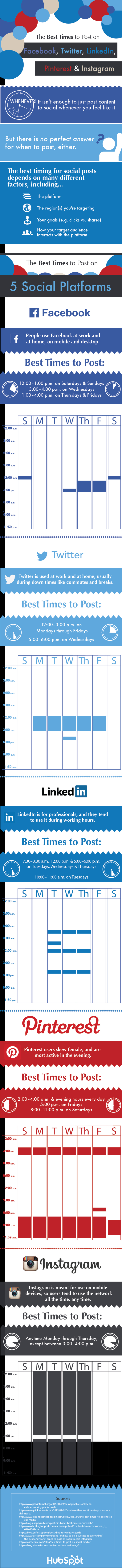 The Best Times to Post on Facebook, Twitter, LinkedIn, Pinterest & Instagram