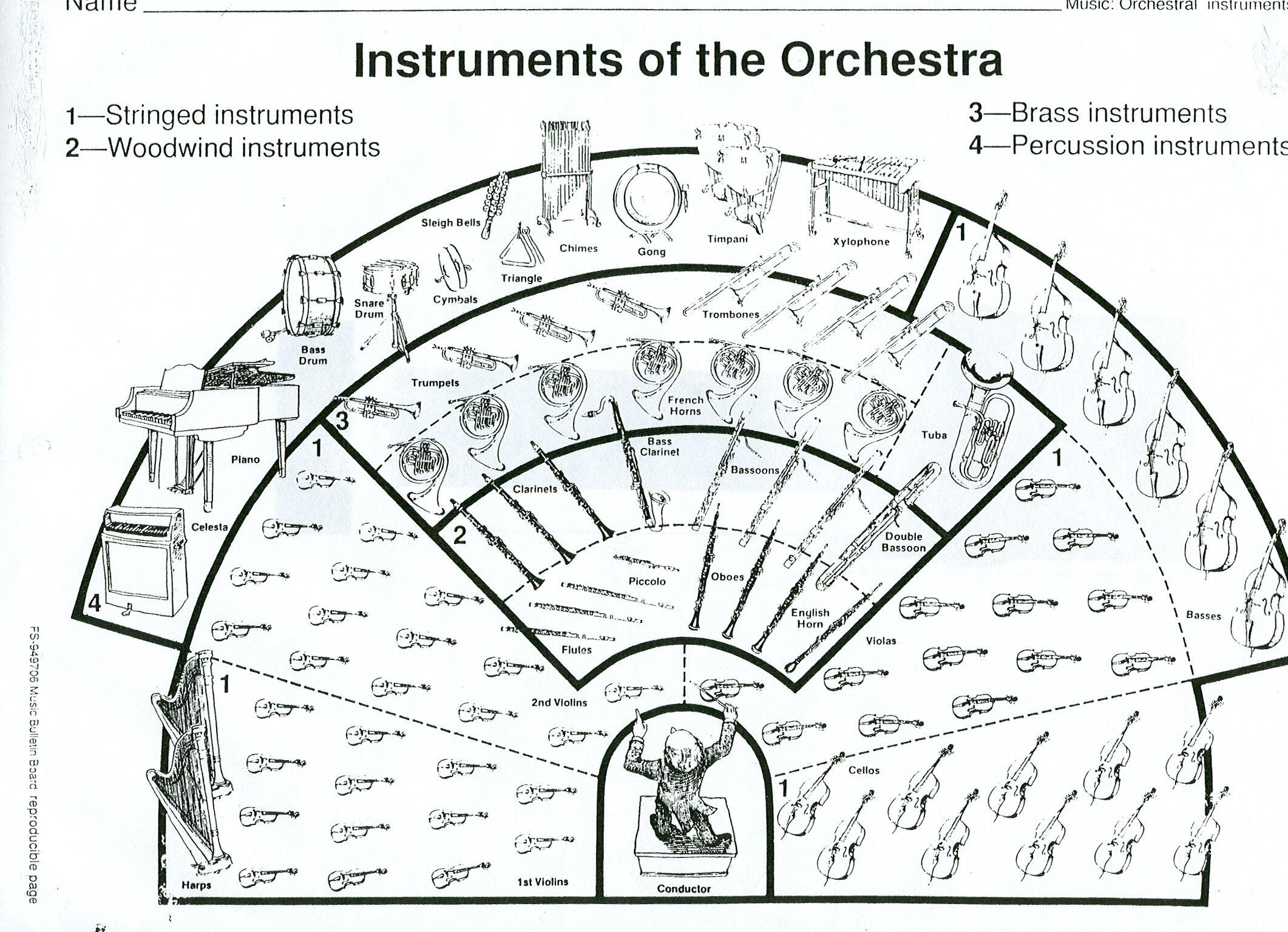 Pin Di Amanda Hinson Su Learning About The Symphony