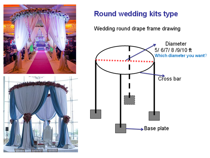 These Indoor Ceremony Backdrops Will Make You Pray For: Pipe And Drape Round Indoor Wedding Tent