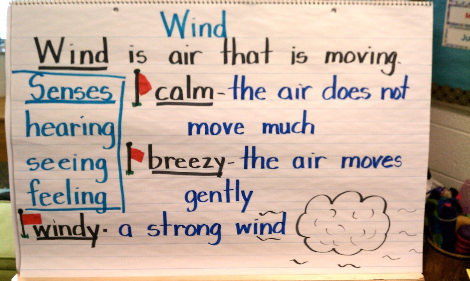 Weather Wind And Words