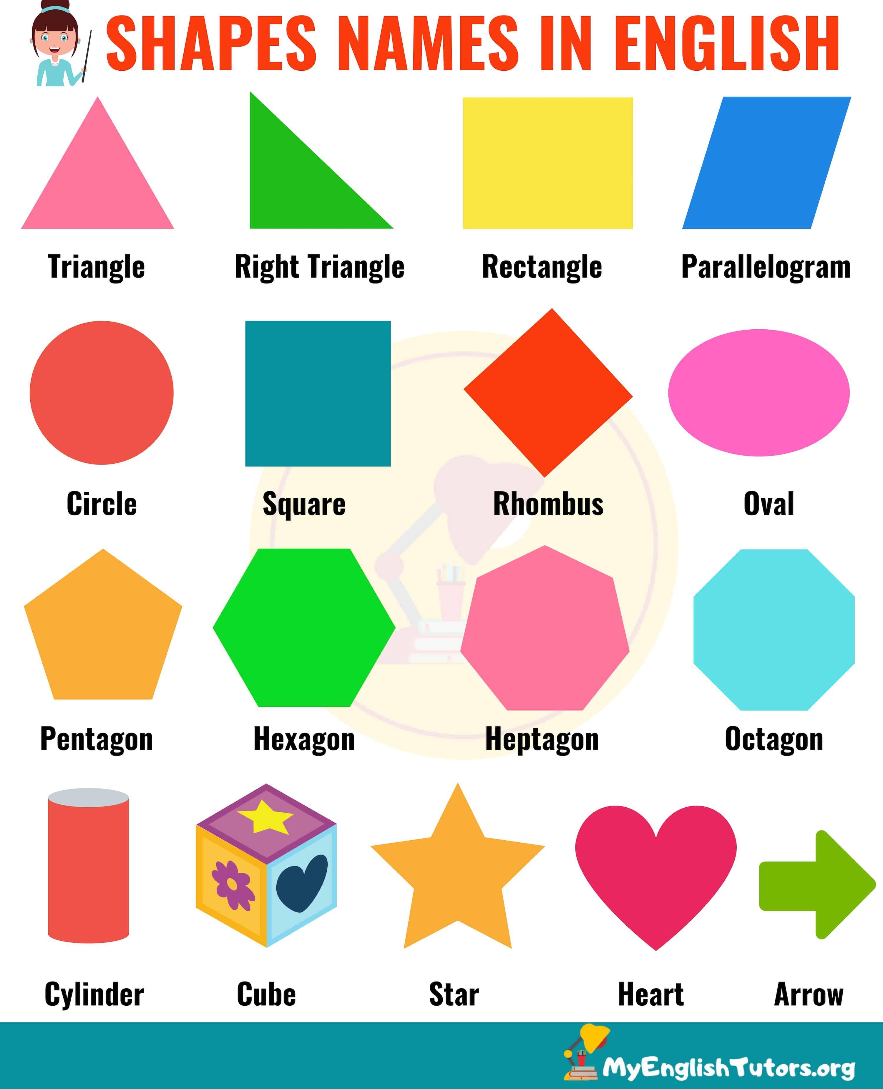 Shapes Names | English Vocabulary | English vocabulary ...
