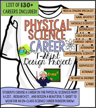 This project is a great way to get your students thinking about potential careers in the sciences, or just to help them to understand why their studies in chemistry, physics, and the physical sciences are relevant and important! This project works for