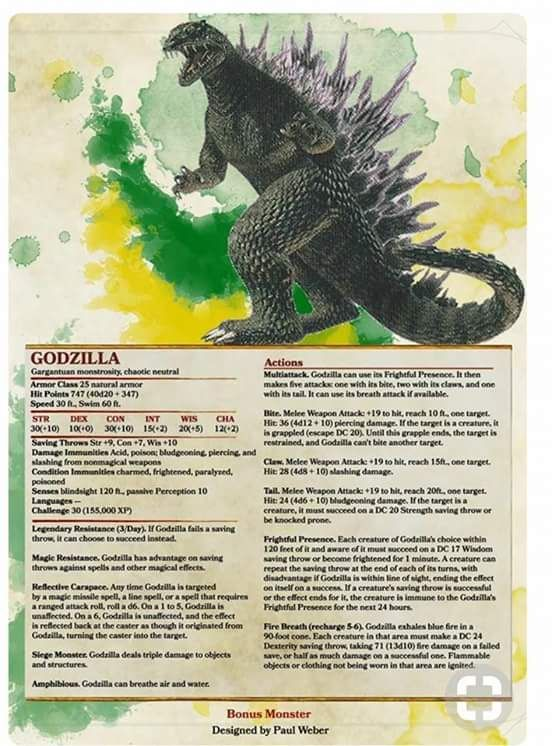 Godzilla | d&d in 2019 | Dungeons, dragons homebrew, D&d