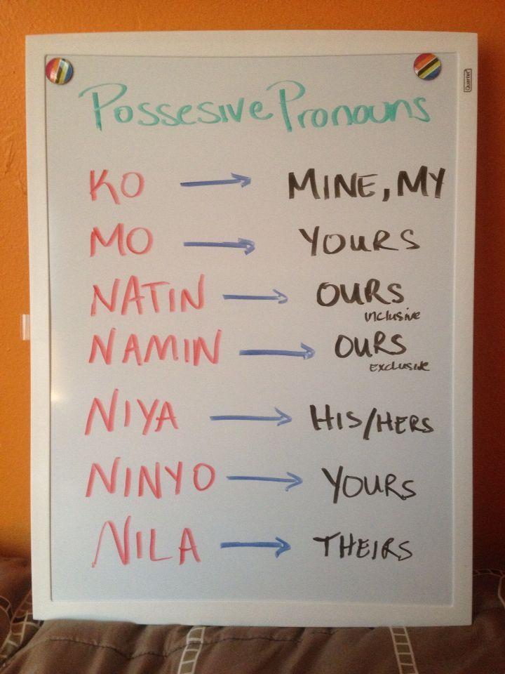 Image result for tagalog possessive pronouns Filipino