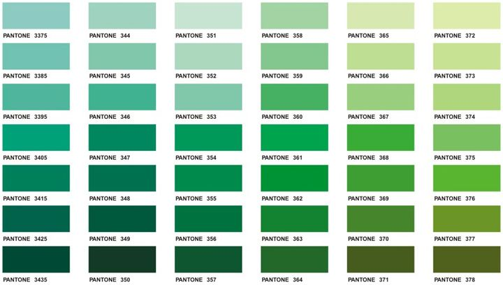 Image result for pantone greens