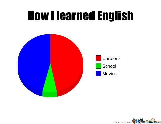 And You How Did You Learn English Languages Translation Poll English Memes Learn English Funny Memes