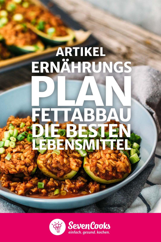 Photo of Ernährungsplan zum Fettabbau | SevenCooks
