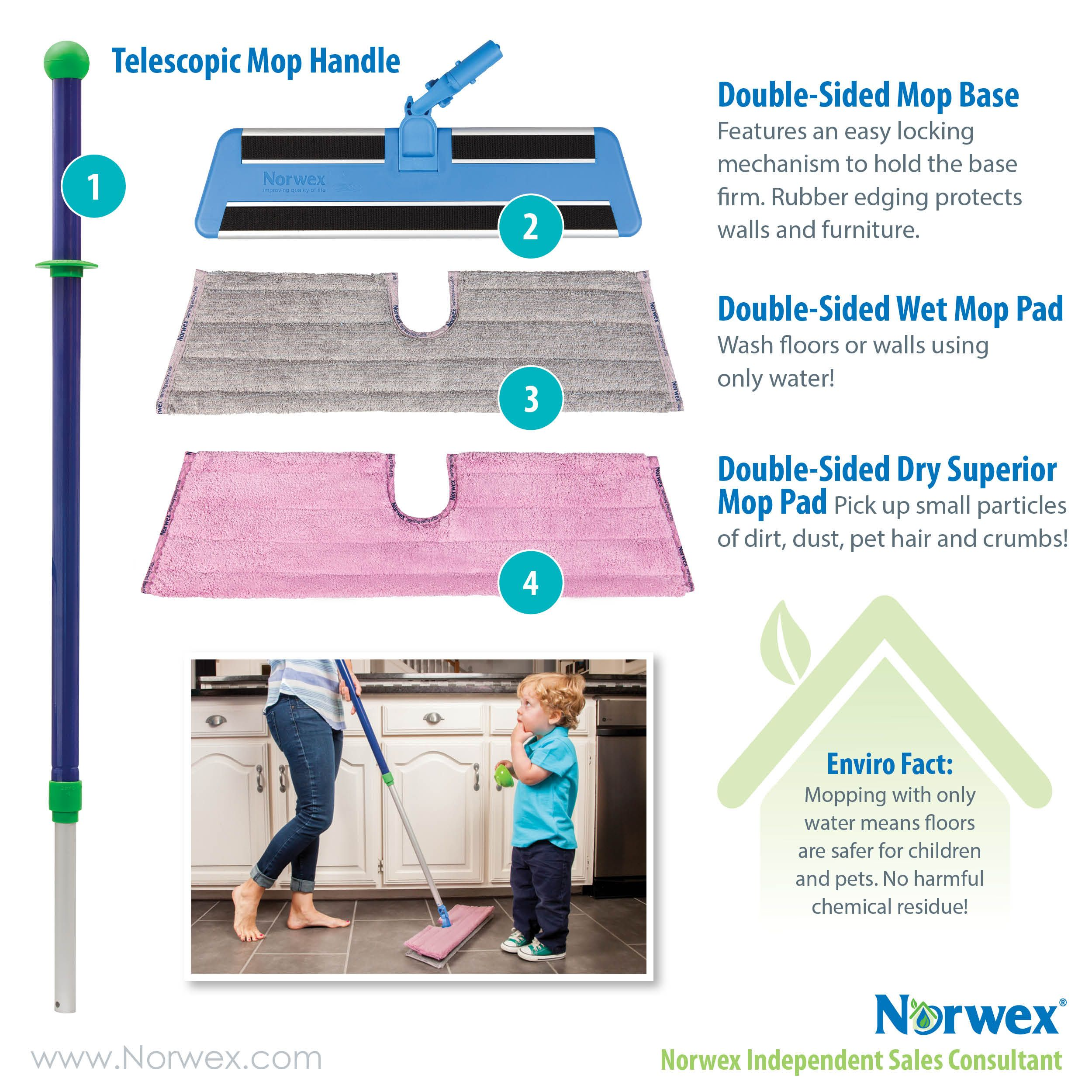 Norwex Catalog: More About The Mop