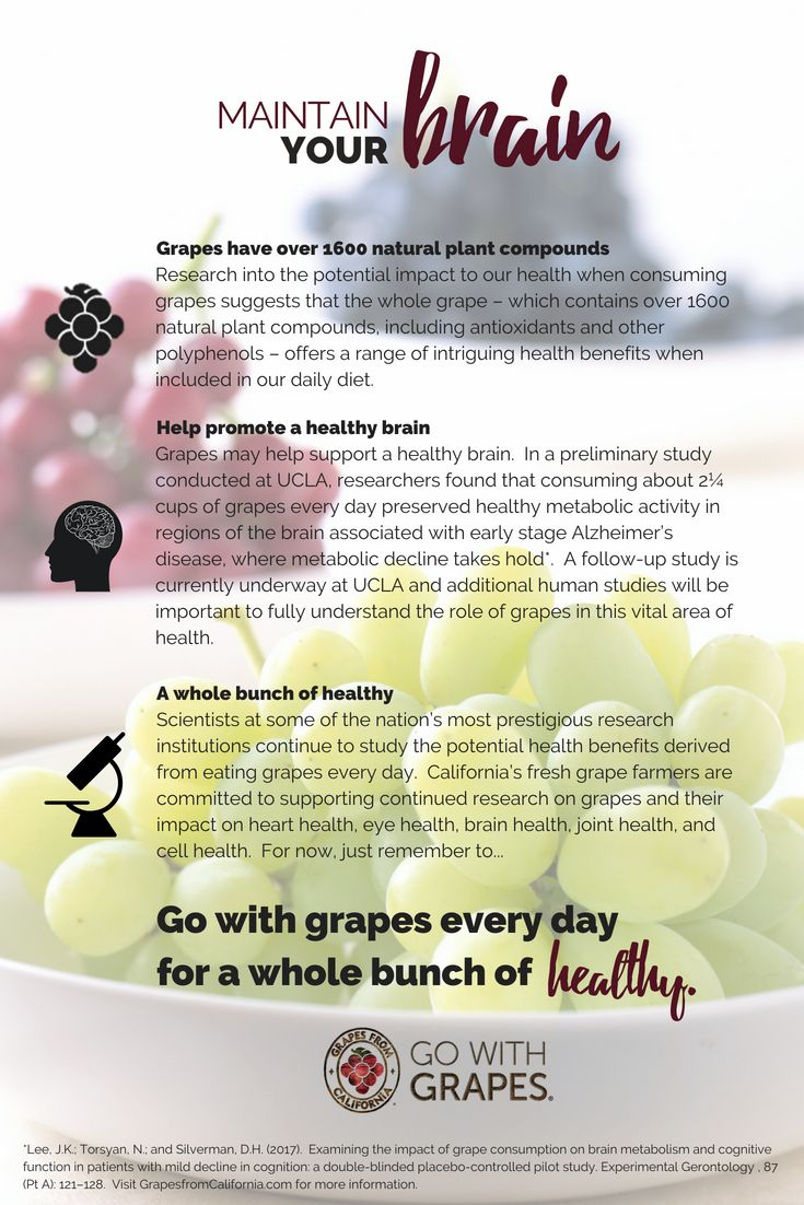 Discover more about grapes and brain health health