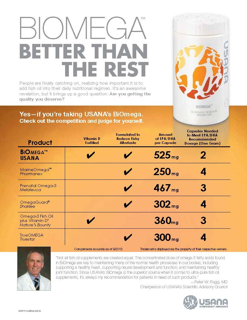 Usana Biomega Fish Oil Supplement. Get your Omega-3 fatty acids intake today! www.melanyhodgins ...
