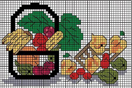 Cesta de frutas (ponto-cruz) Aulas de Artesanato, Dicas e Ideias.   ARTESANATO NA REDE